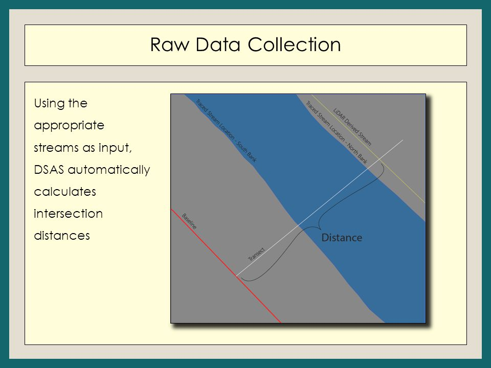 Raw Data Collection Using the appropriate streams as input, DSAS automatically calculates intersection distances