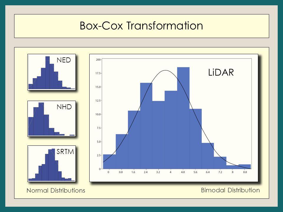 Box-Cox Transformation LiDAR NED NHD SRTM Bimodal Distribution Normal Distributions