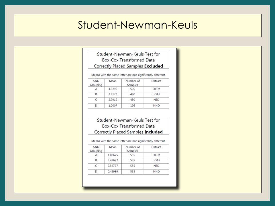 Student-Newman-Keuls