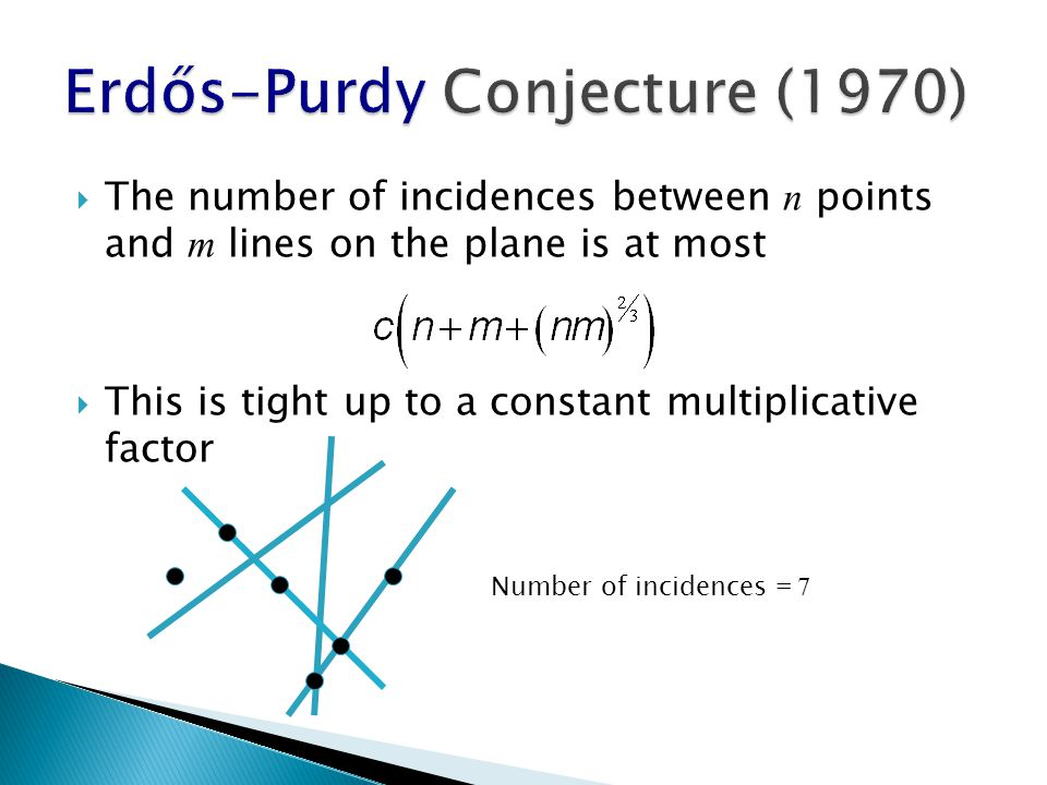  The number of incidences between n points and m lines on the plane is at most  This is tight up to a constant multiplicative factor Number of incidences = 7