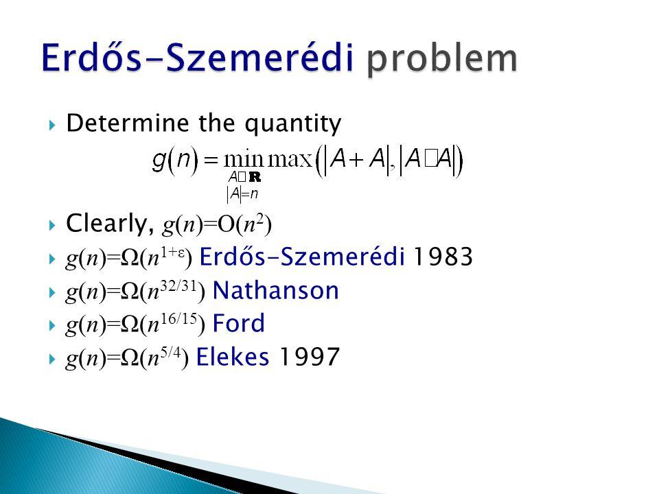  Determine the quantity  Clearly, g(n)=O(n 2 )  g(n)=Ω(n 1+ε ) Erdős-Szemerédi 1983  g(n)=Ω(n 32/31 ) Nathanson  g(n)=Ω(n 16/15 ) Ford  g(n)=Ω(n 5/4 ) Elekes 1997