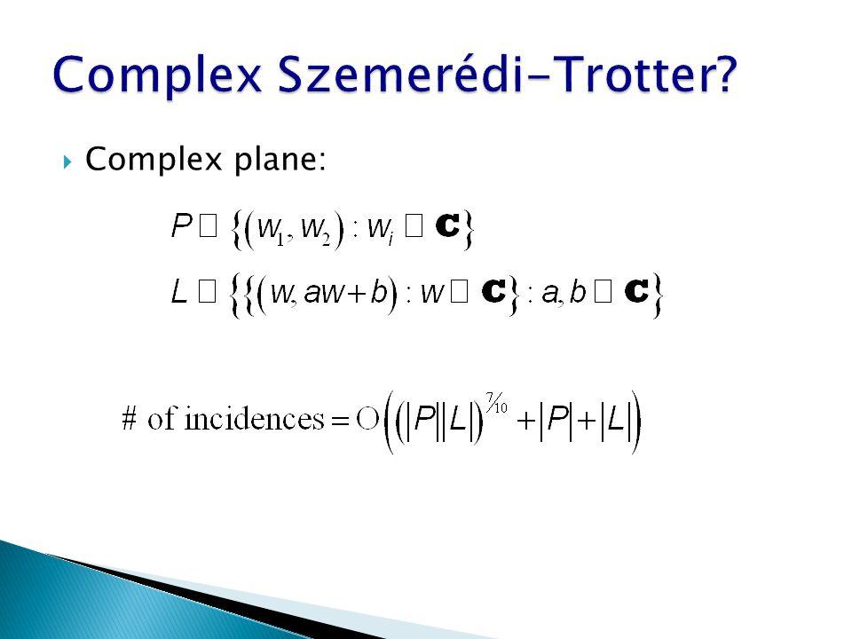  Complex plane: