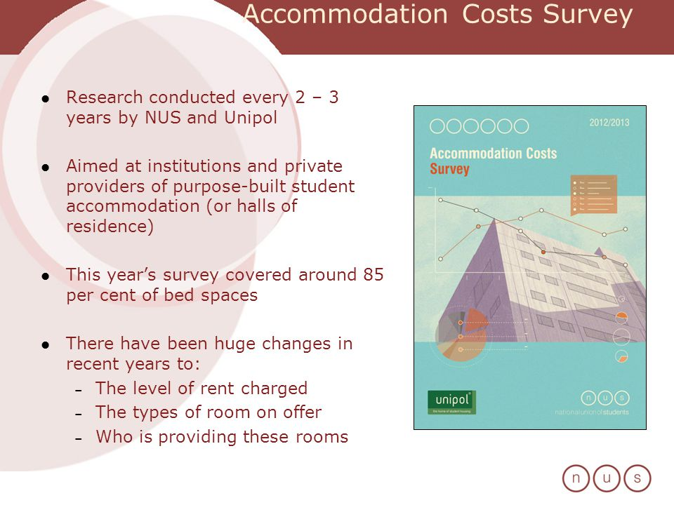 Accommodation Costs Survey Research conducted every 2 – 3 years by NUS and Unipol Aimed at institutions and private providers of purpose-built student accommodation (or halls of residence) This year's survey covered around 85 per cent of bed spaces There have been huge changes in recent years to: – The level of rent charged – The types of room on offer – Who is providing these rooms