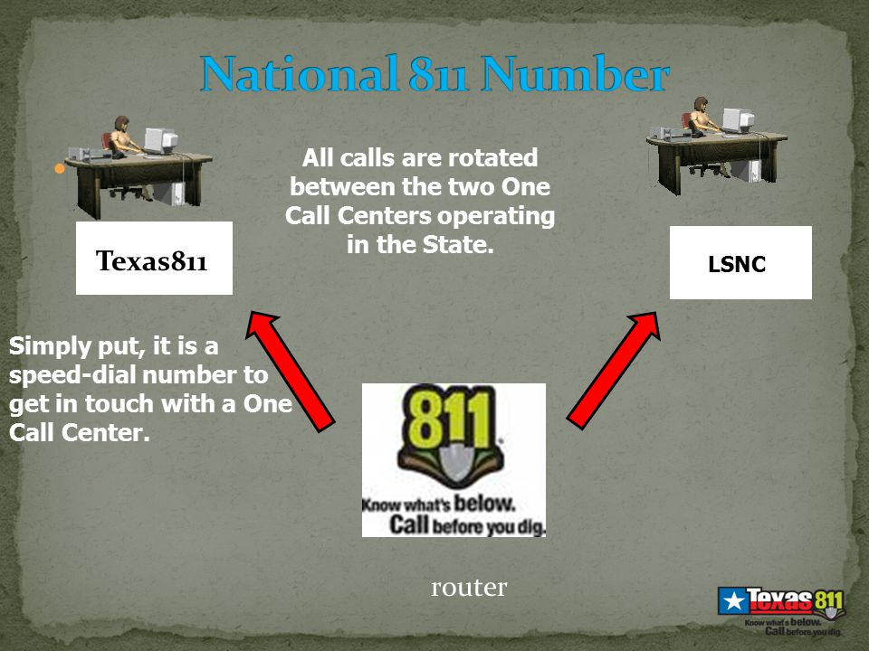 LSNC TX811Texas Simply put, it is a speed-dial number to get in touch with a One Call Center.