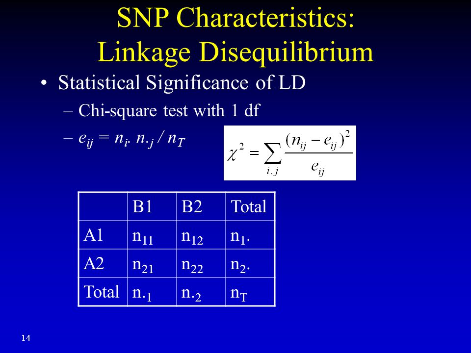 14 SNP Characteristics: Linkage Disequilibrium Statistical Significance of LD –Chi-square test with 1 df –e ij = n i.