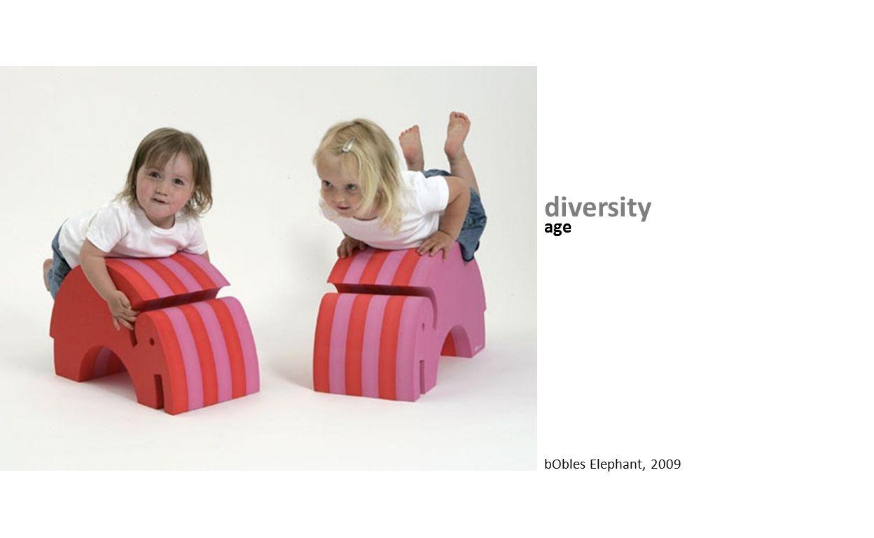 diversity age bObles Elephant, 2009