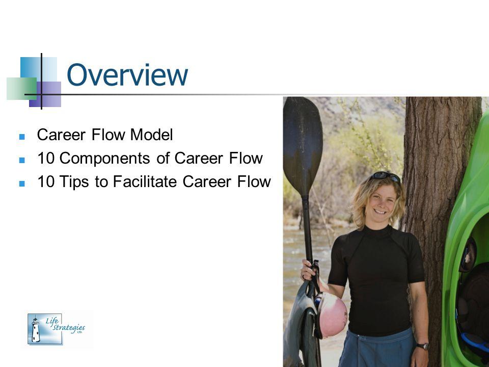 10 Tips to Facilitate Career Flow 1.Establish a relationship 2.