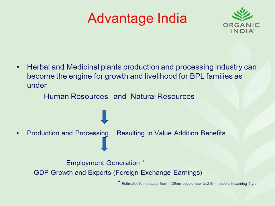 Advantage India Herbal and Medicinal plants production and processing industry can become the engine for growth and livelihood for BPL families as under Human Resources and Natural Resources Production and Processing, Resulting in Value Addition Benefits Employment Generation * GDP Growth and Exports (Foreign Exchange Earnings) * Estimated to increase from 1.25mn people now to 2.5mn people in coming 5 yrs