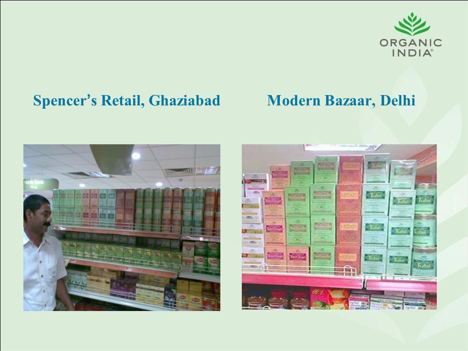 Spencer's Retail, GhaziabadModern Bazaar, Delhi