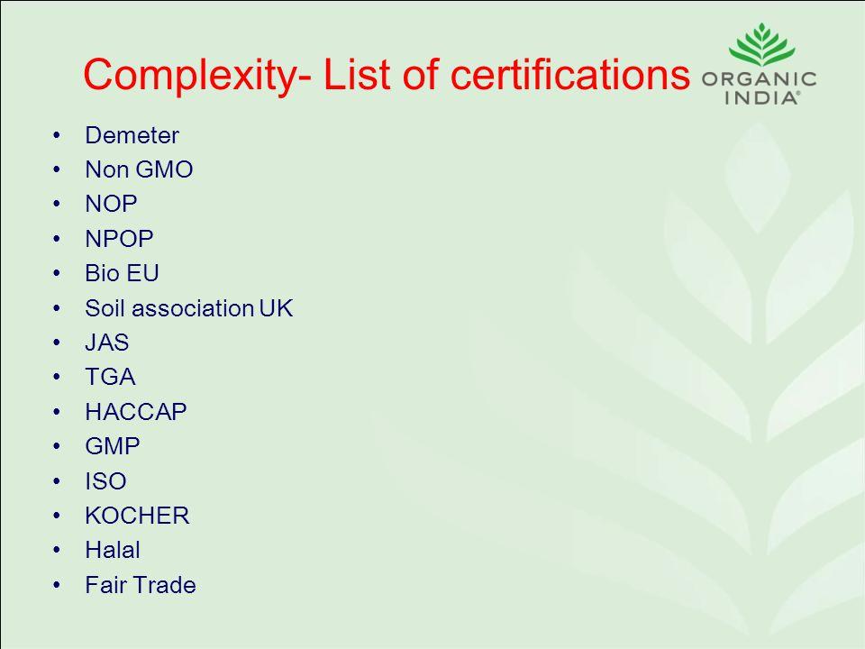 Complexity- List of certifications Demeter Non GMO NOP NPOP Bio EU Soil association UK JAS TGA HACCAP GMP ISO KOCHER Halal Fair Trade