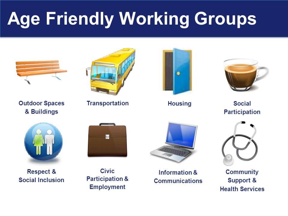 Age Friendly Working Groups Outdoor Spaces & Buildings Transportation HousingSocial Participation Respect & Social Inclusion Civic Participation & Emp