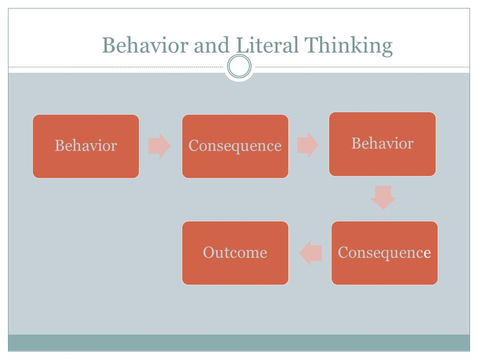 Behavior and Literal Thinking BehaviorConsequenceBehaviorConsequenceOutcome