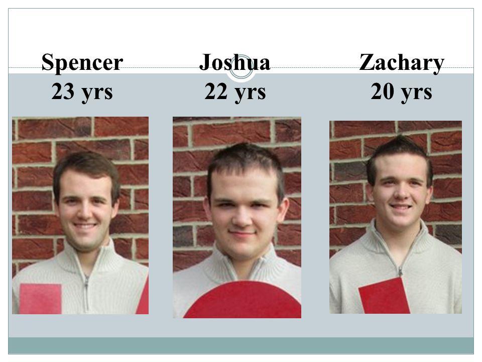 Joshua 22 yrs Zachary 20 yrs Spencer 23 yrs