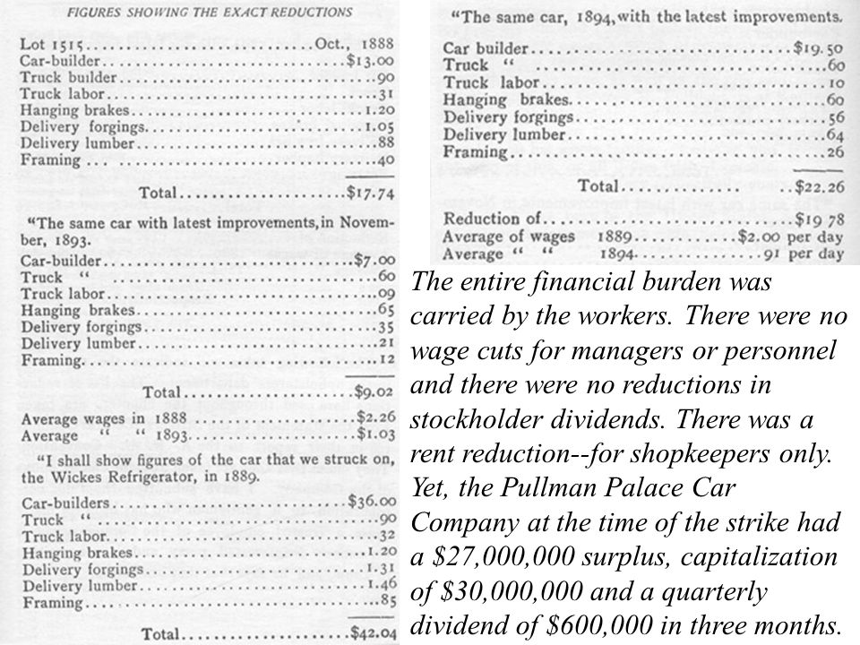The entire financial burden was carried by the workers.