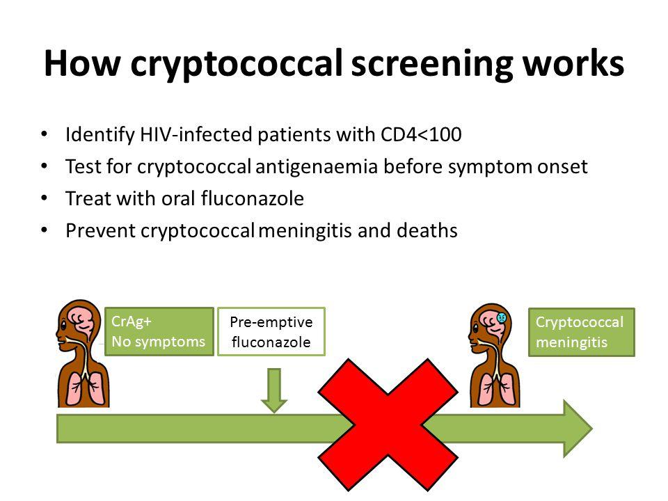 Conventional diagnostic tests