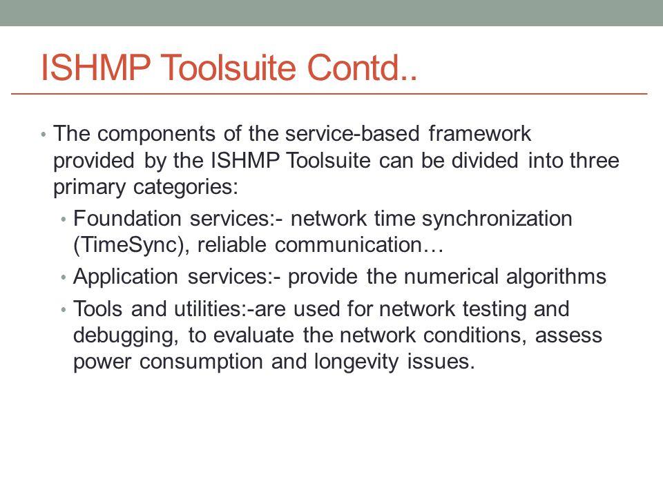 ISHMP Toolsuite Contd..