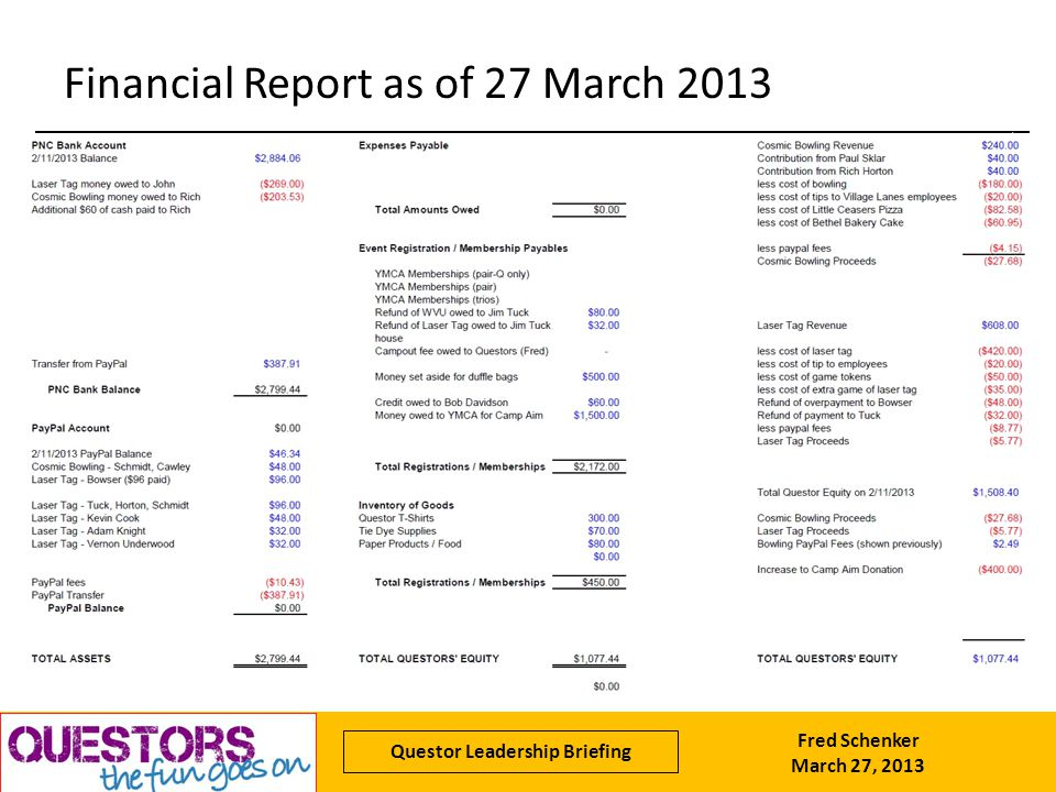 Fred Schenker March 27, 2013 Questor Leadership Briefing Financial Report as of 27 March 2013