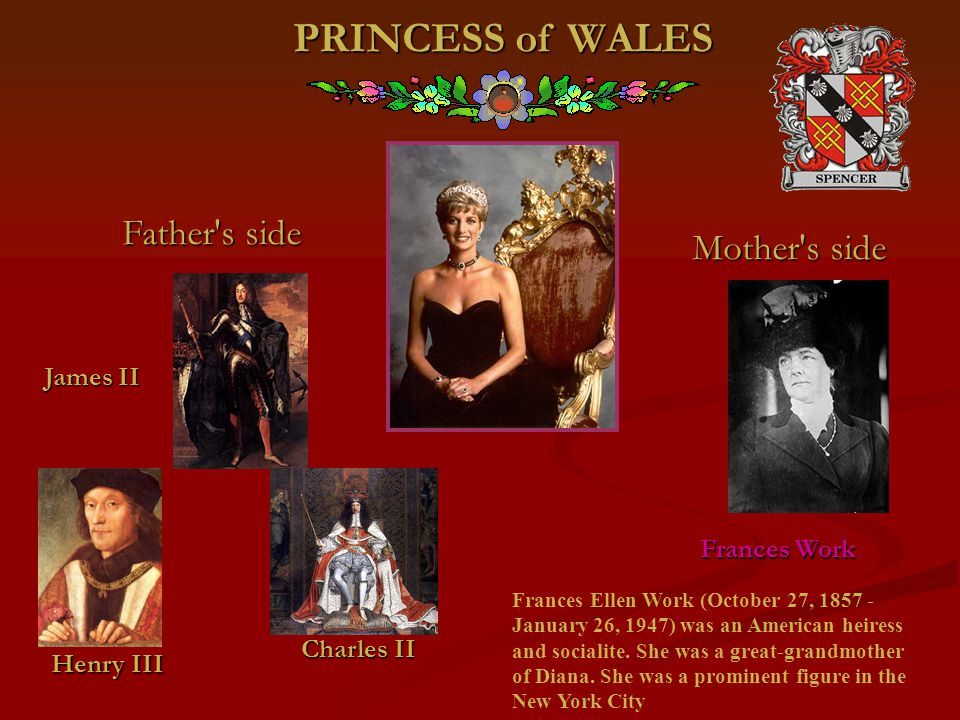 Princess of Wales Countess Duchess Lady 6.After Princess Diana divorced Prince Charles, what was her royal title?
