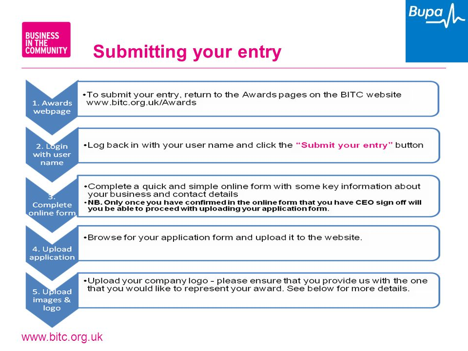 www.bitc.org.uk Submitting your entry