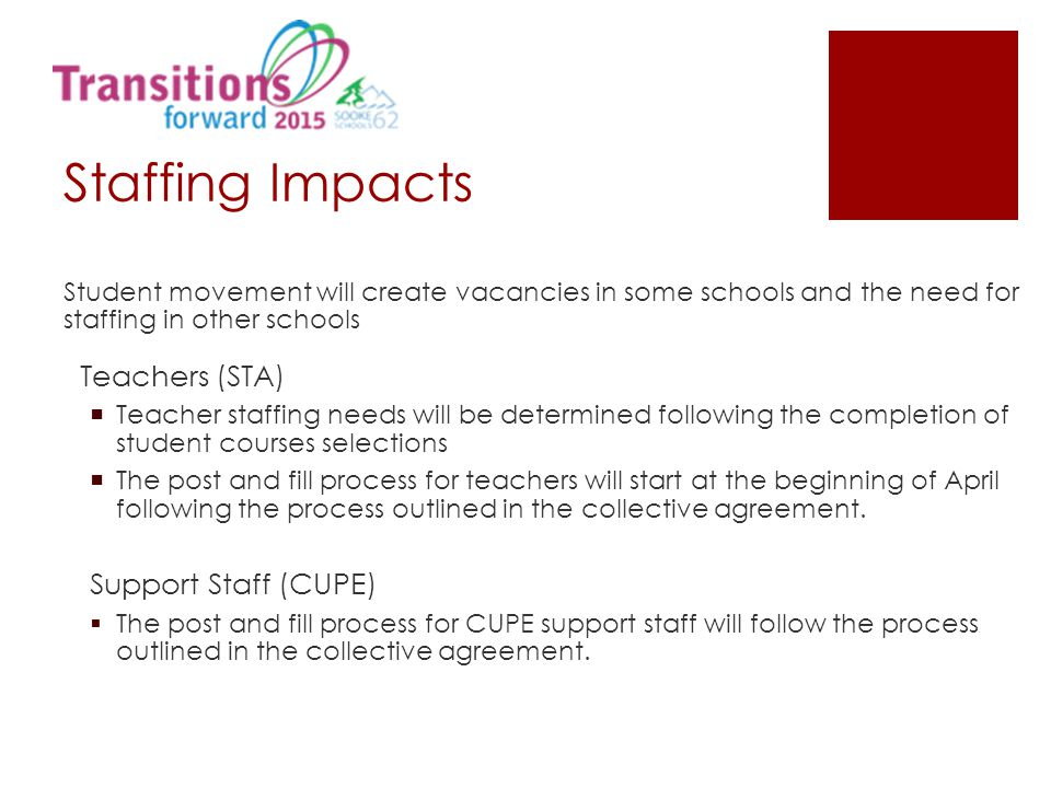 Staffing Impacts Student movement will create vacancies in some schools and the need for staffing in other schools Teachers (STA)  Teacher staffing needs will be determined following the completion of student courses selections  The post and fill process for teachers will start at the beginning of April following the process outlined in the collective agreement.