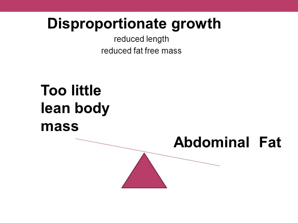 Disproportionate growth reduced length reduced fat free mass Abdominal Fat Too little lean body mass 2010 NICHD 79 % of VLBW weigh < 10 th at 36 weeks