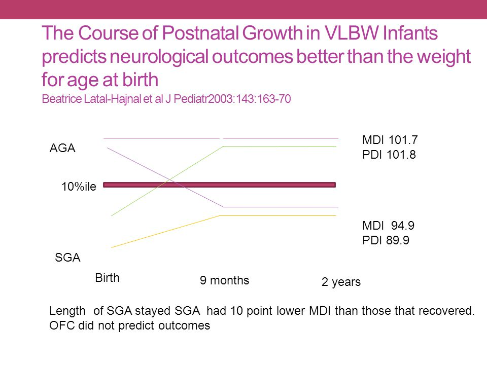 The Course of Postnatal Growth in VLBW Infants predicts neurological outcomes better than the weight for age at birth Beatrice Latal-Hajnal et al J Pe