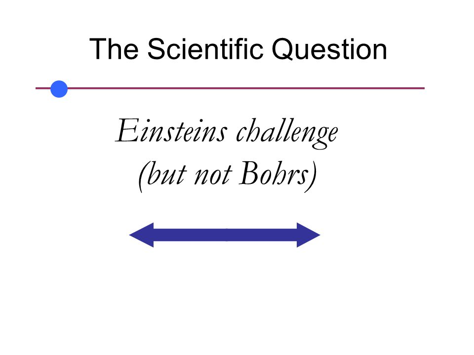 The Scientific Question Einsteins challenge (but not Bohrs)