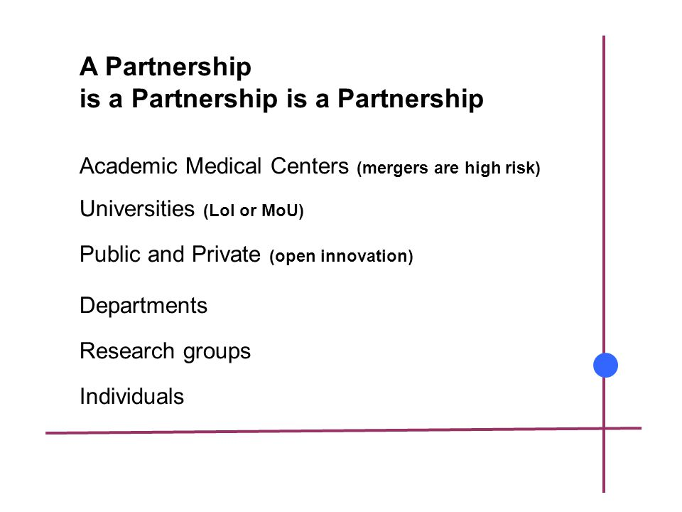 A Partnership is a Partnership Academic Medical Centers (mergers are high risk) Universities (LoI or MoU) Public and Private (open innovation) Departments Research groups Individuals