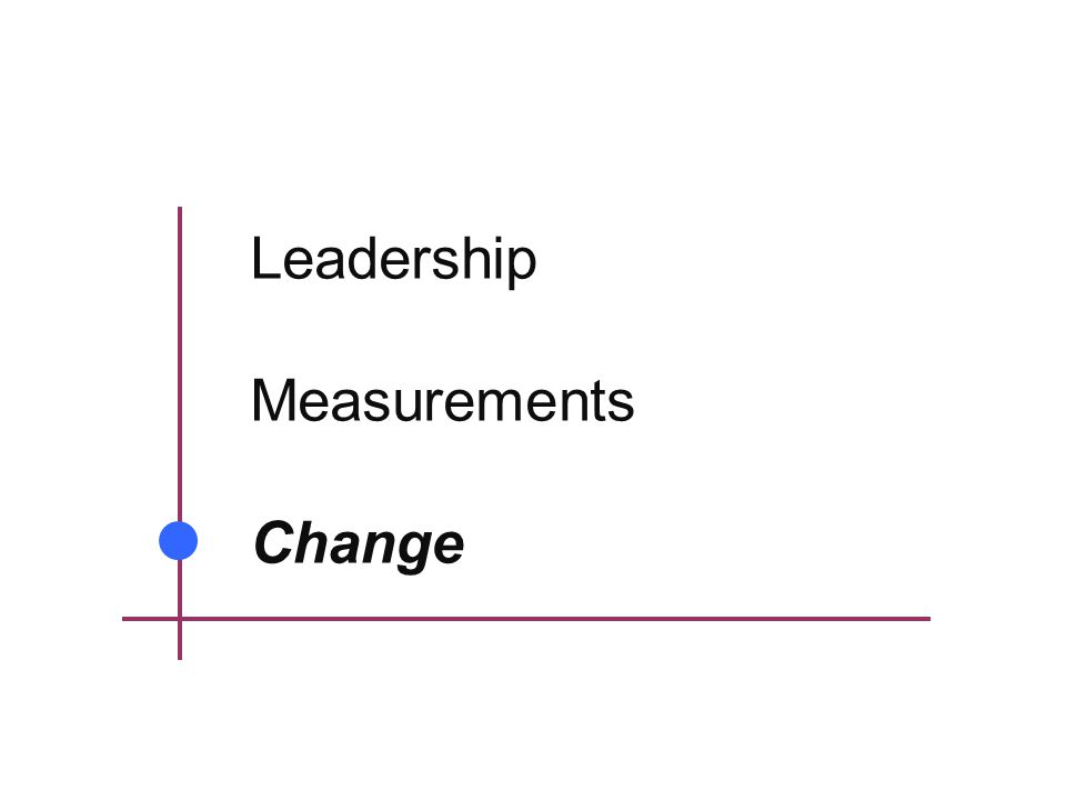 Leadership Measurements Change