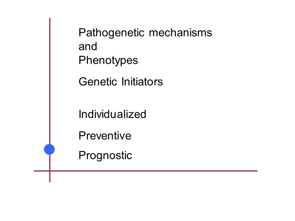 Pathogenetic mechanisms and Phenotypes Genetic Initiators Individualized Preventive Prognostic