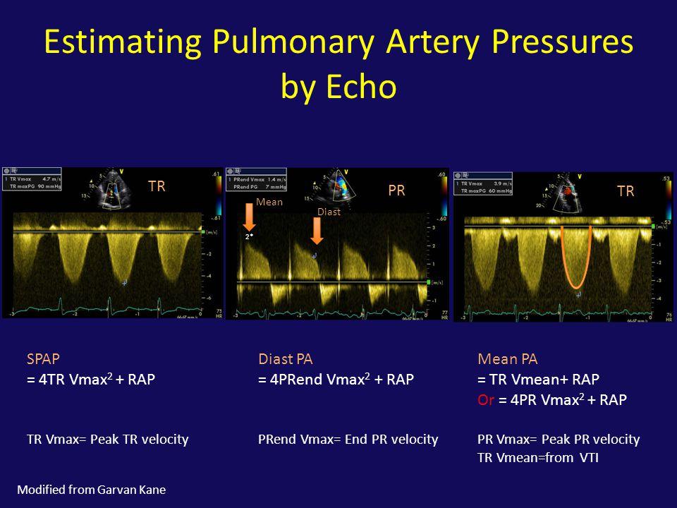 Estimating Pulmonary Artery Pressures by Echo SPAP = 4TR Vmax 2 + RAP TR Vmax= Peak TR velocity Diast PA = 4PRend Vmax 2 + RAP PRend Vmax= End PR velo