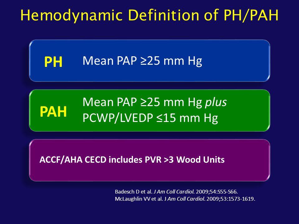 Badesch D et al. J Am Coll Cardiol. 2009;54:S55-S66. McLaughlin VV et al. J Am Coll Cardiol. 2009;53:1573-1619. Hemodynamic Definition of PH/PAH PH PA