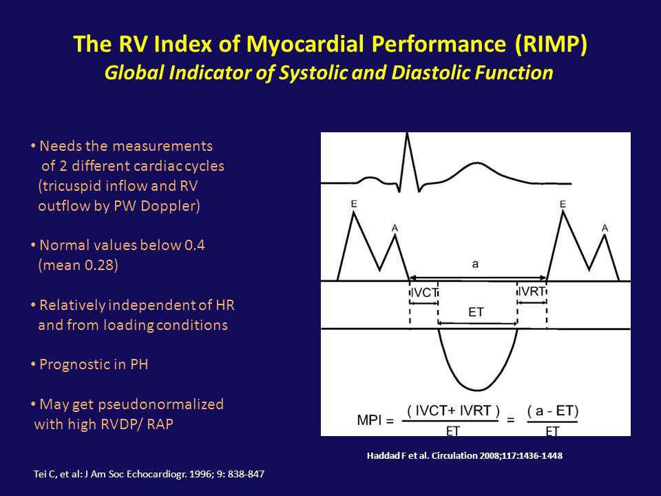The RV Index of Myocardial Performance (RIMP) Global Indicator of Systolic and Diastolic Function. Haddad F et al. Circulation 2008;117:1436-1448 Need