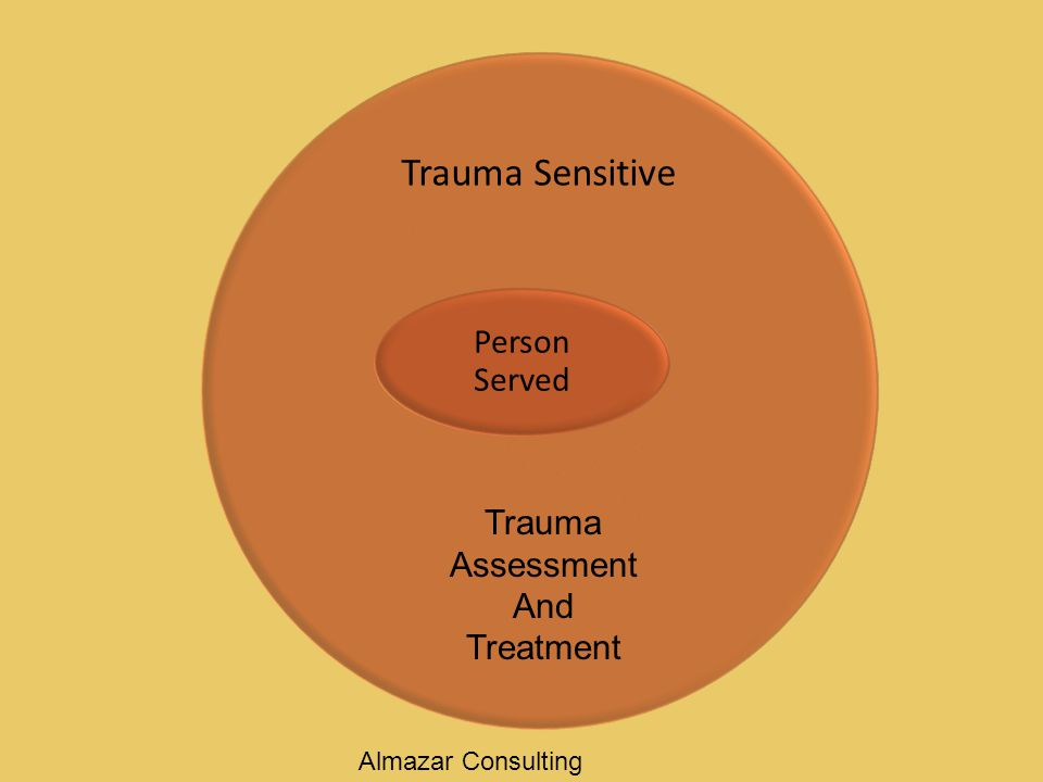 Trauma Sensitive Person Served Trauma Assessment And Treatment Almazar Consulting