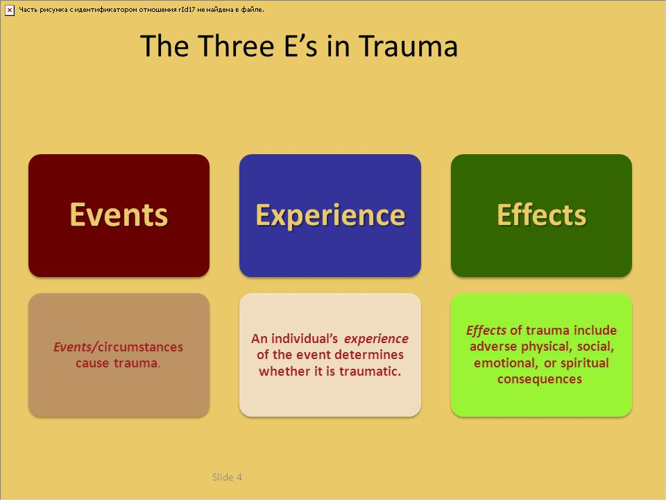 Traumatic Events: (1)render victims helpless by overwhelming force; (2)involve threats to life or bodily integrity, or close personal encounter with violence and death; (3) disrupt a sense of control, connection and meaning; (4) confront human beings with the extremities of helplessness and terror; and (5) evoke the responses of catastrophe.