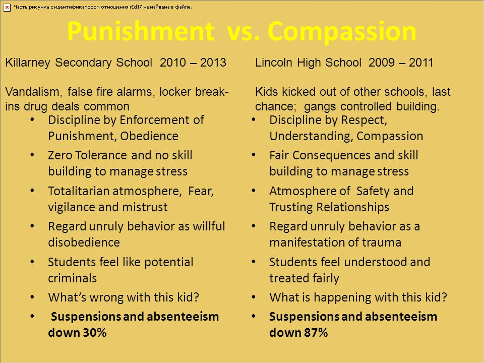 Punishment vs. Compassion Discipline by Enforcement of Punishment, Obedience Zero Tolerance and no skill building to manage stress Totalitarian atmosp