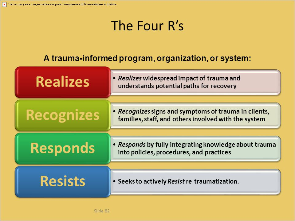 The Four R's Realizes widespread impact of trauma and understands potential paths for recovery Realizes Recognizes signs and symptoms of trauma in cli