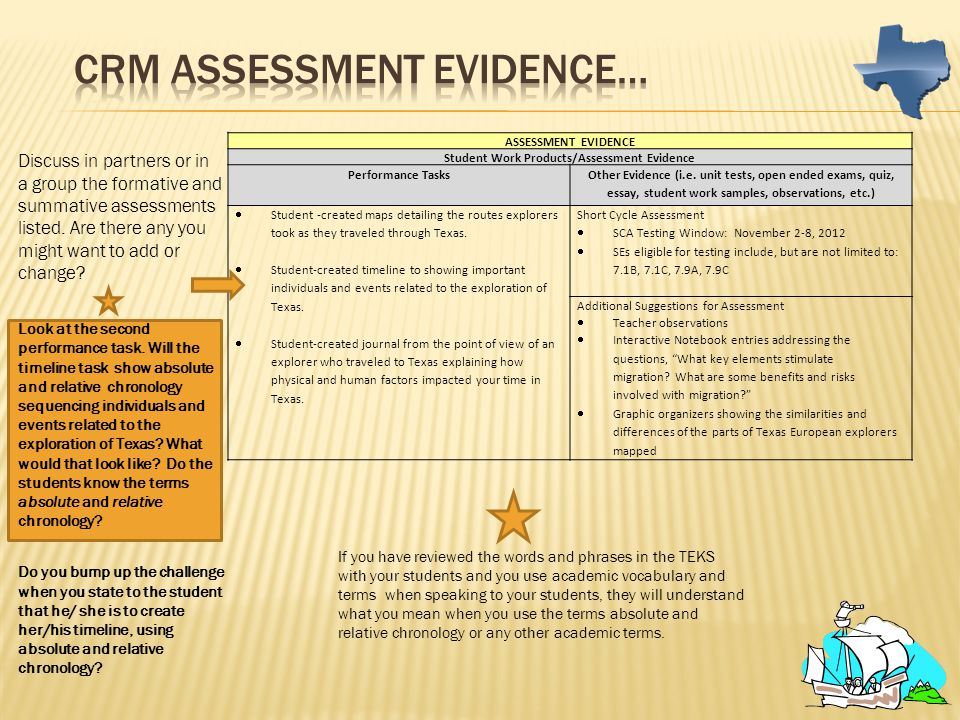 ASSESSMENT EVIDENCE Student Work Products/Assessment Evidence Performance Tasks Other Evidence (i.e. unit tests, open ended exams, quiz, essay, studen