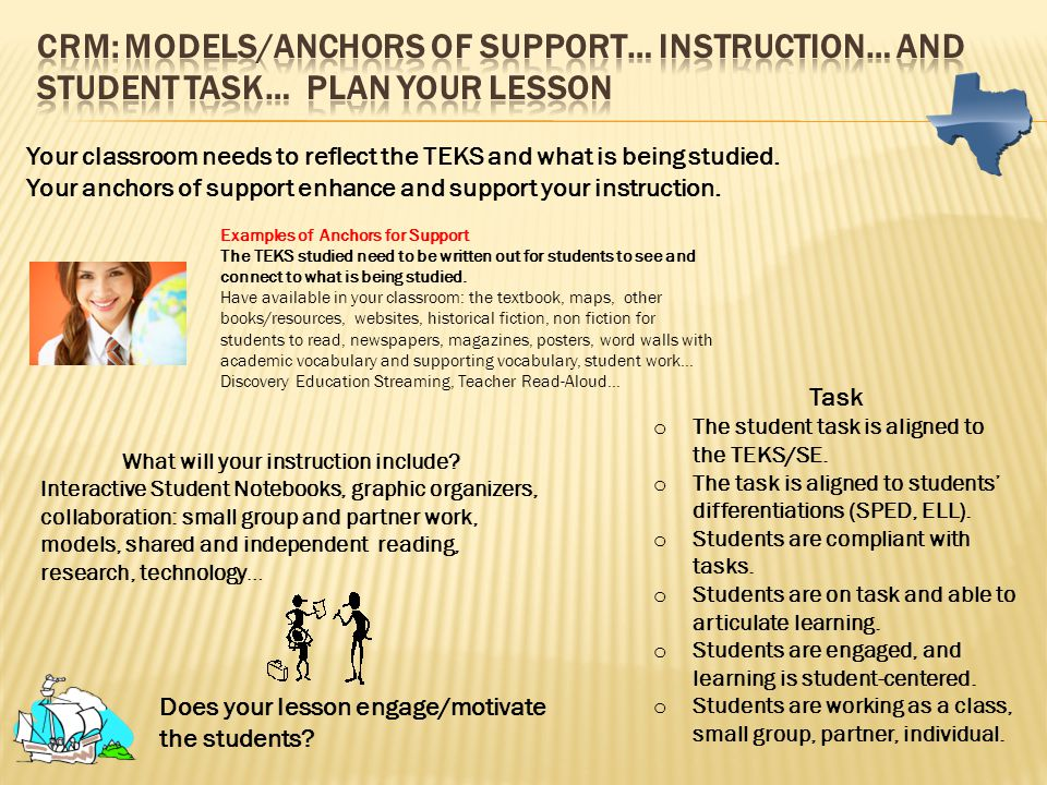 Your classroom needs to reflect the TEKS and what is being studied. Your anchors of support enhance and support your instruction. Examples of Anchors