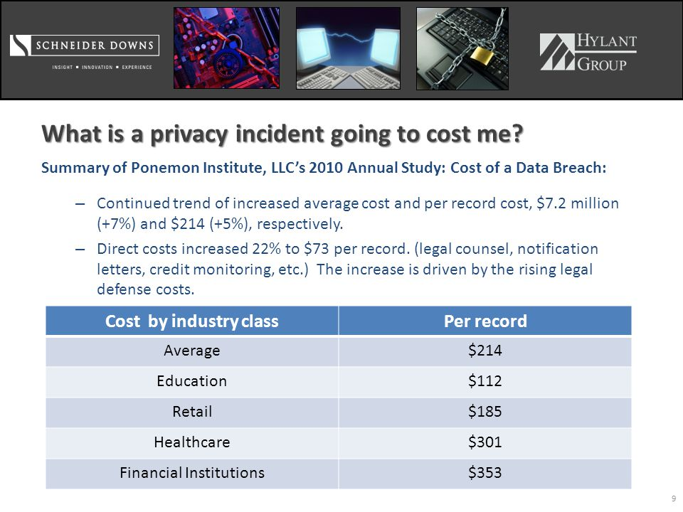 9 What is a privacy incident going to cost me.