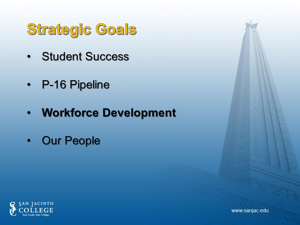 Student SuccessStudent Success P-16 PipelineP-16 Pipeline Workforce DevelopmentWorkforce Development Our PeopleOur People