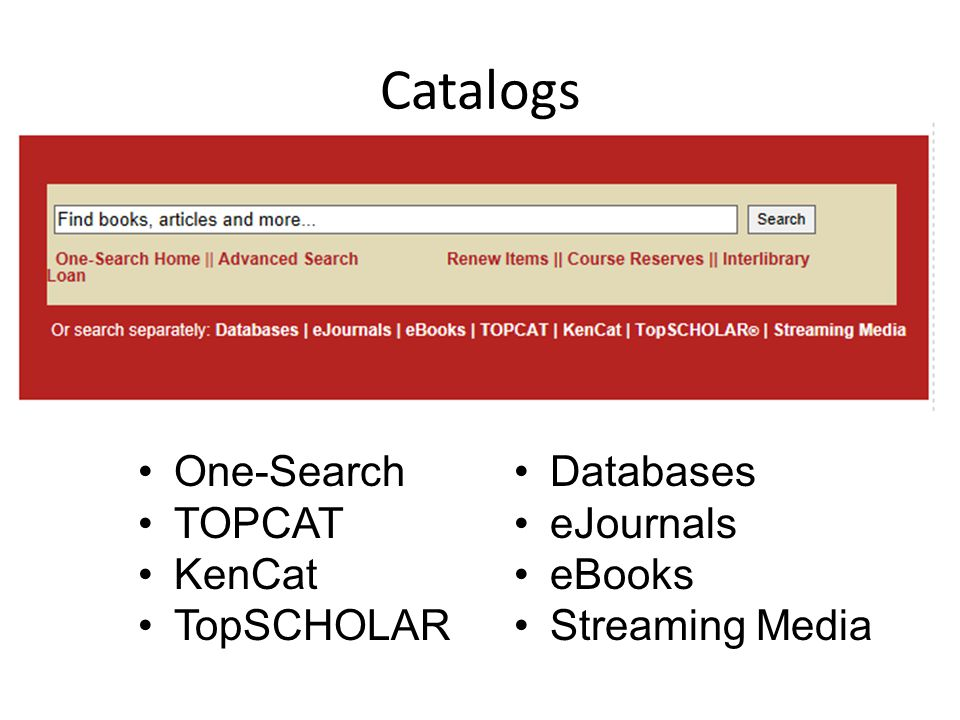 Catalogs One-Search TOPCAT KenCat TopSCHOLAR Databases eJournals eBooks Streaming Media