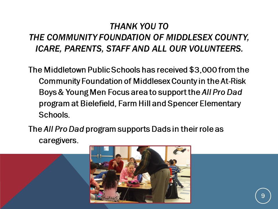 THANK YOU TO THE COMMUNITY FOUNDATION OF MIDDLESEX COUNTY, ICARE, PARENTS, STAFF AND ALL OUR VOLUNTEERS.