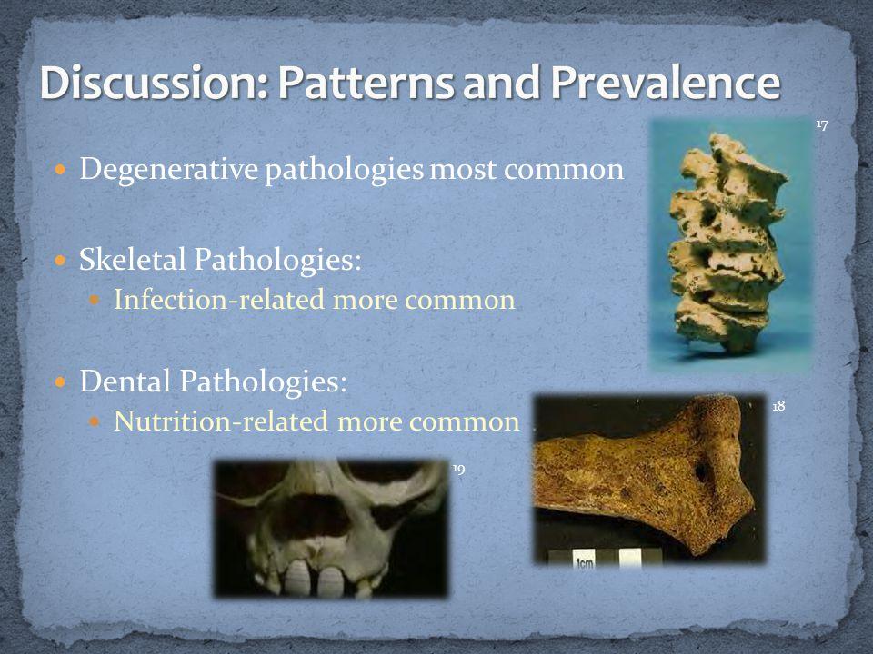 Degenerative pathologies most common Skeletal Pathologies: Infection-related more common Dental Pathologies: Nutrition-related more common 17 18 19