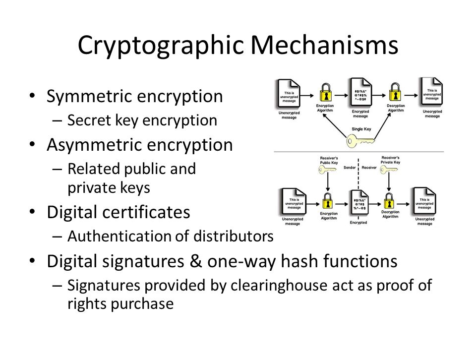 Security Continued Individualization – Encryption may be coded based on information about user or hardware Digital Watermarking – Data attached to decoded content that identifies copyright holder, distributor, distribution chain, purchaser, decoding parties, etc.