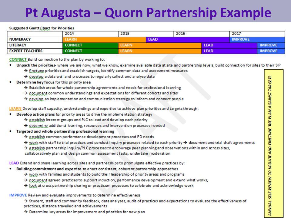 Katrina Spencer 2014 Pt Augusta – Quorn Partnership Example 3 3
