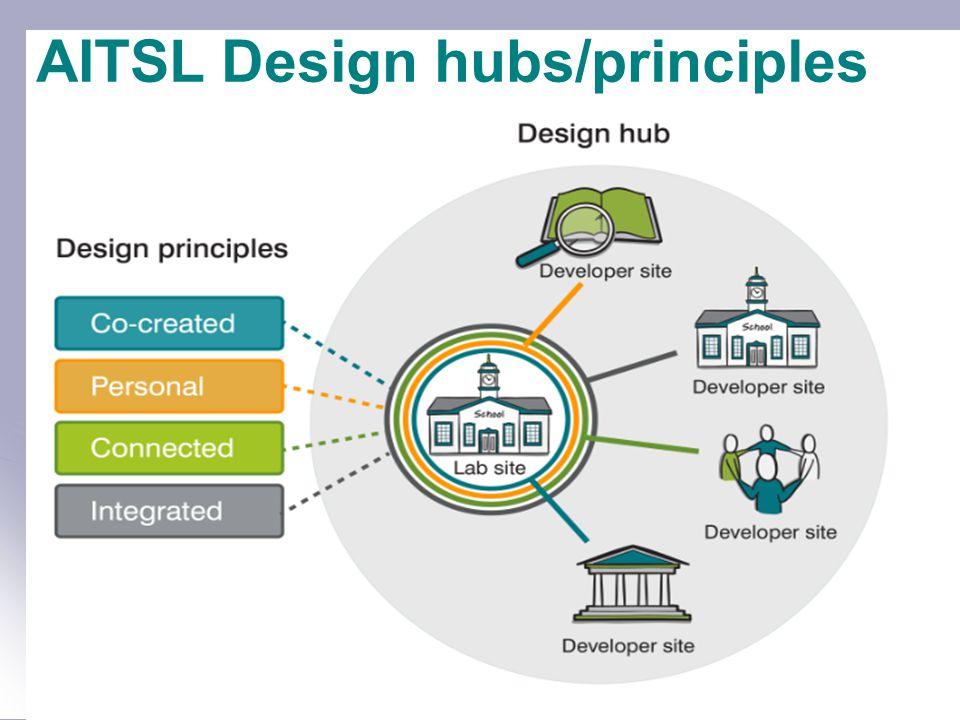 Katrina Spencer 2014 AITSL Design hubs/principles