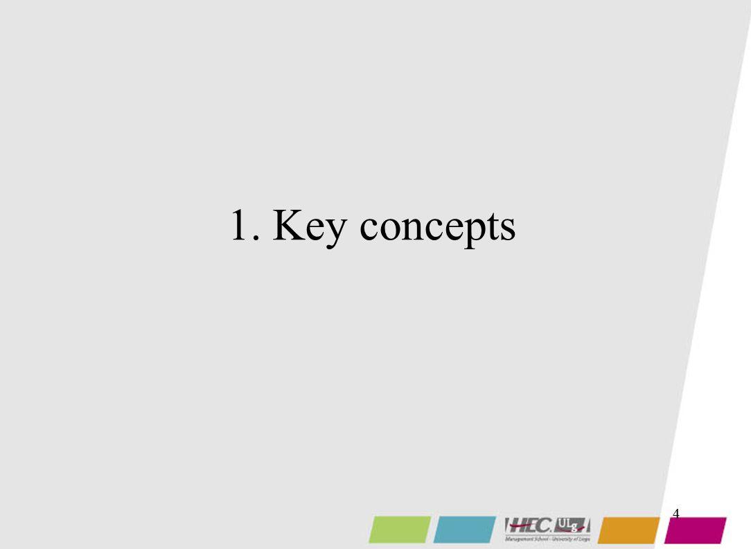4 4 1. Key concepts