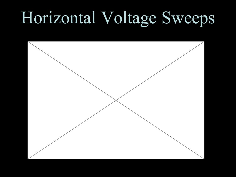 Horizontal Voltage Sweeps