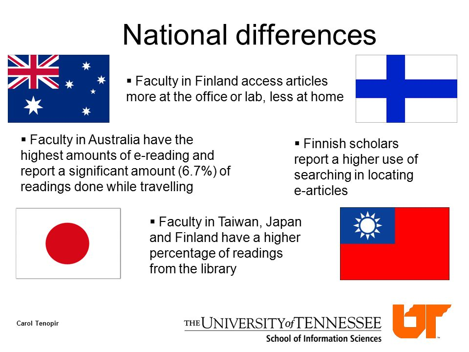 National differences Carol Tenopir  Faculty in Australia have the highest amounts of e-reading and report a significant amount (6.7%) of readings don